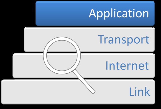 interoperabilidad-protocolo-internet2