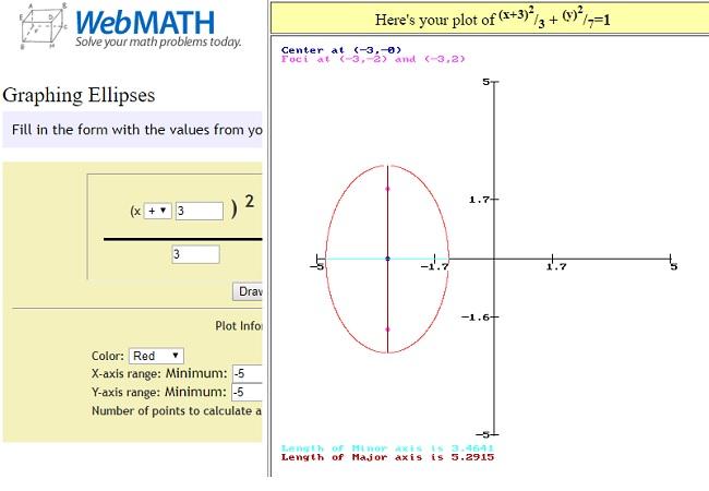 Ecuación elíptica resuelta de WebMath