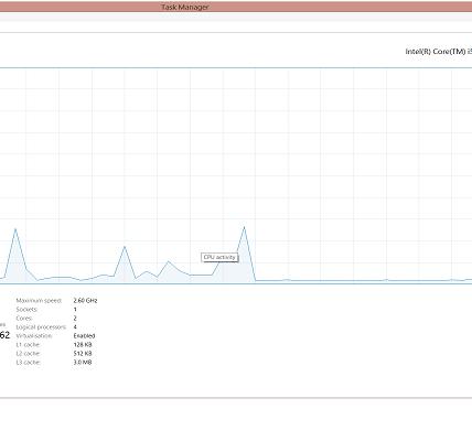 qué es Windows Shell Experience Host y ¿por qué ocupa tanta memoria?
