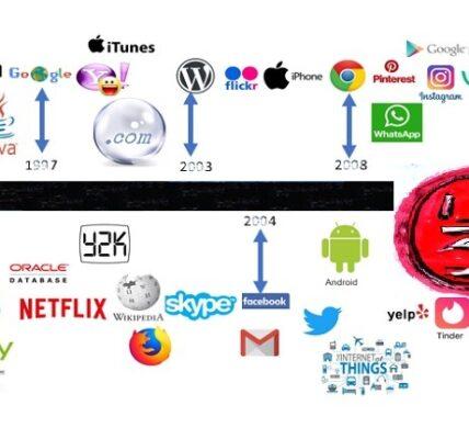 La World Wide Web tiene 30 años.  Esto es lo que paso