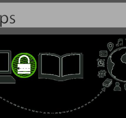 Cómo habilitar DNS sobre HTTPS en diferentes navegadores