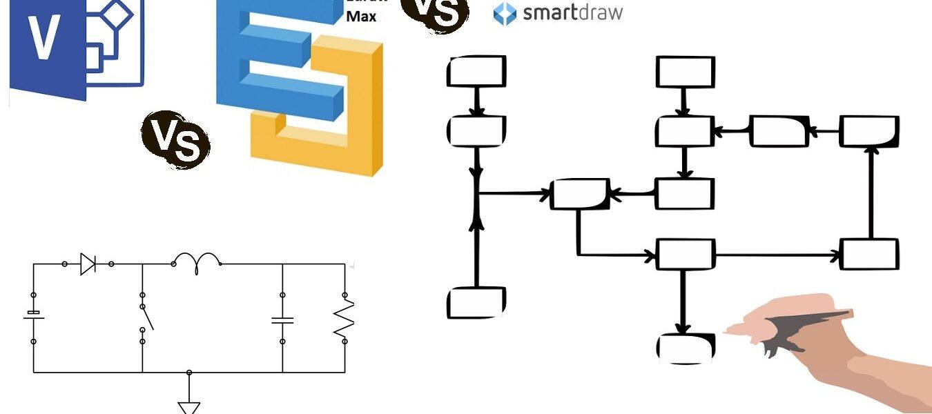 Edraw Max vs.  SmartDraw versus.  Microsoft Visio: compare las mejores herramientas de dibujo