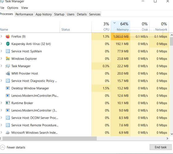Tabla de uso de memoria RAM libre