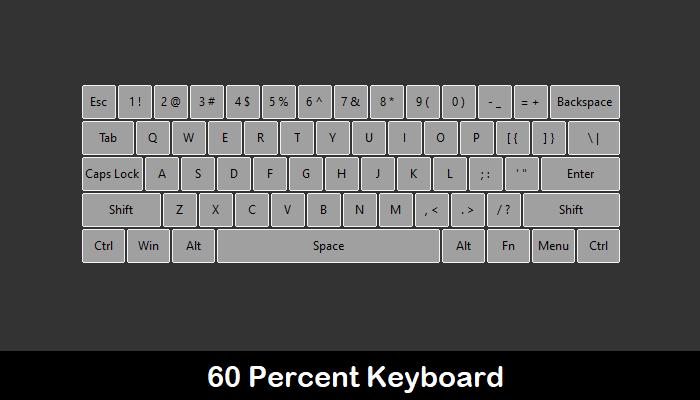 Guía de teclado mecánico personalizado al 60%
