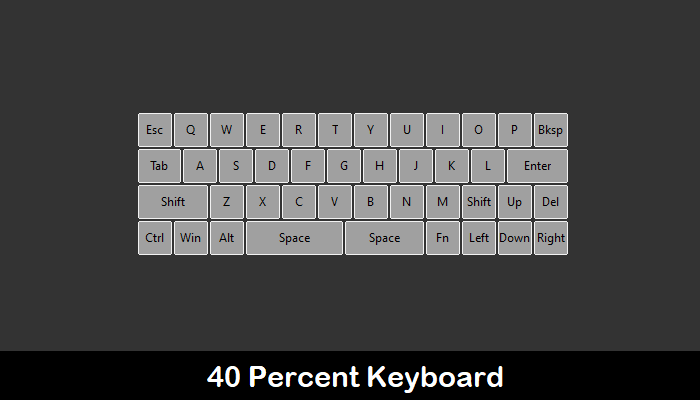 40 por ciento de guía de teclado mecánico personalizado