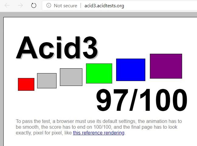 Prueba de práctica de ácido de Microsoft Edge