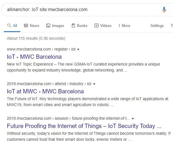 Sitio específico de Google Allinanchor