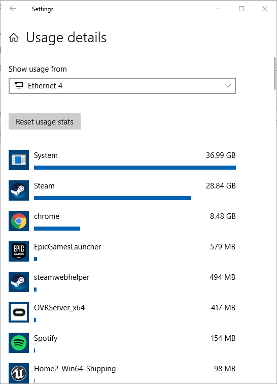 Supervisar el uso de Internet Windows 10 Detalles de uso