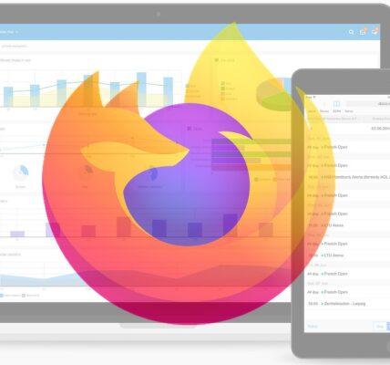 Cómo habilitar el navegador específico del sitio (SSB) en Firefox