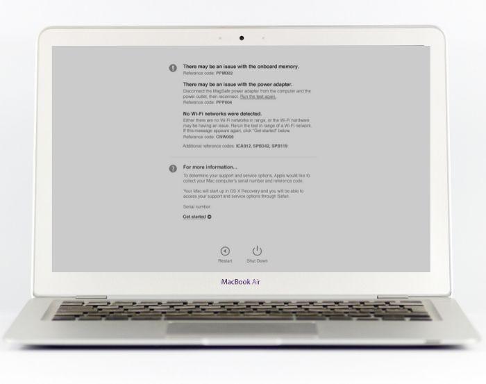 Enfriamiento Reducir el diagnóstico de calor de Macbook