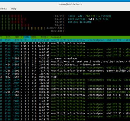 3 de las mejores herramientas de monitoreo del sistema para Ubuntu