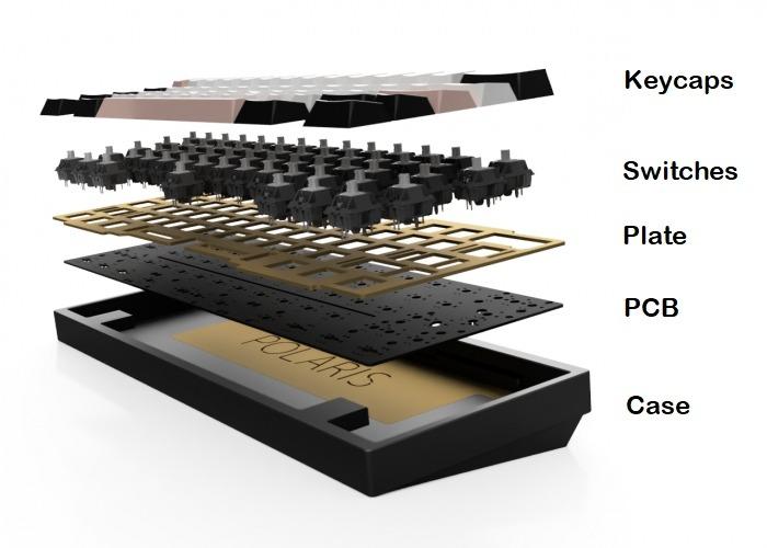 Piezas de guía de teclado mecánico personalizadas